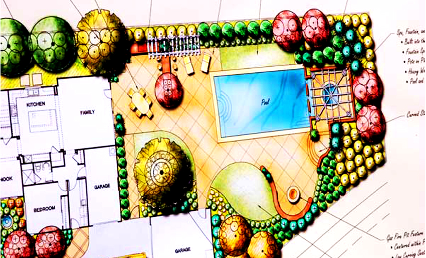 Garden Design Garden Design With How To Plan A Landscape Design - Landscape design plans